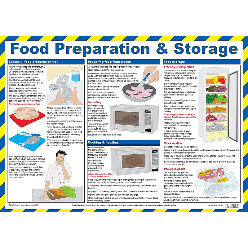 Food Preparation And Storage Poster