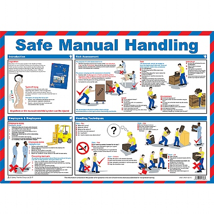 Safe Manual Handling Guidance Poster (Laminated)