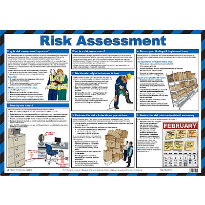 Risk Assessment Guidance Poster