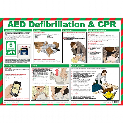 AED Defibrillation & CPR First Aid Poster