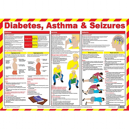 First Aid for Diabetes, Asthma & Seizures Poster