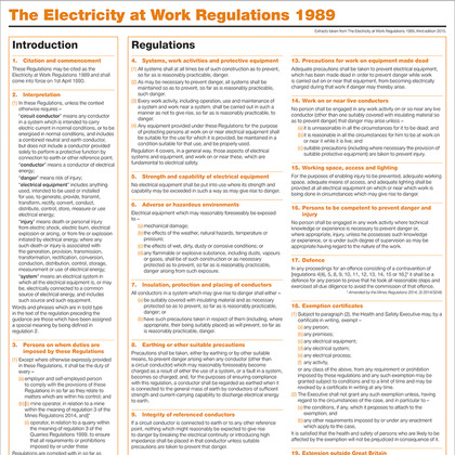 Electricity at Work Regulation Poster, A1