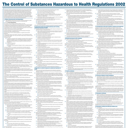 Control of Substances Hazardous to Health Regulation Poster, A1