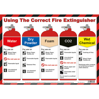 Using the Correct Fire Extinguisher Poster, A3 (42x30cm)